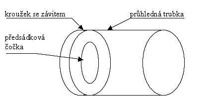 Makronástavec-obrazek